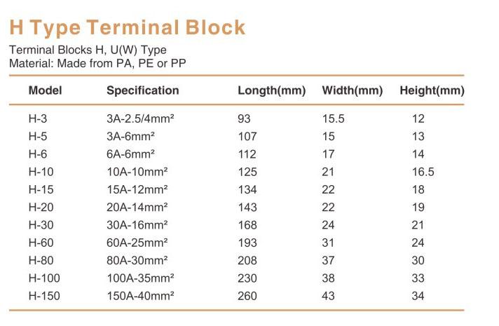 H Type Terminal Block1